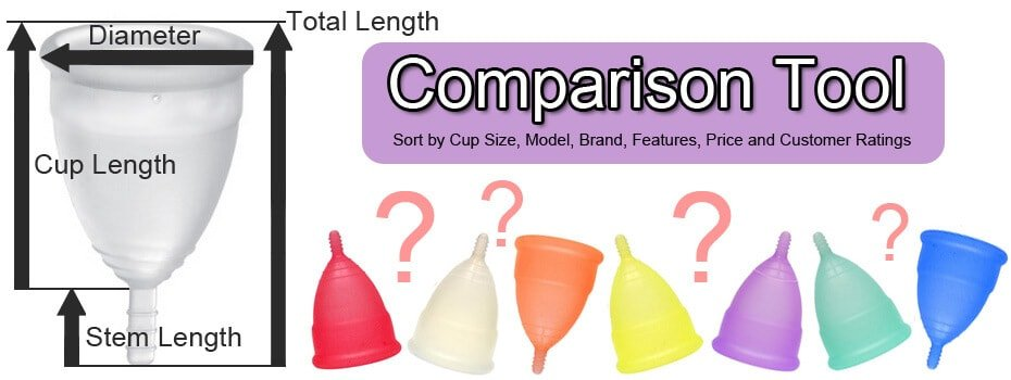 Menstrual Cup Comparison Tool 182 Cups From 66 Brands