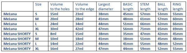 46fea27fe982 Менструальные чаши MeLuna представлены в 8 размерах